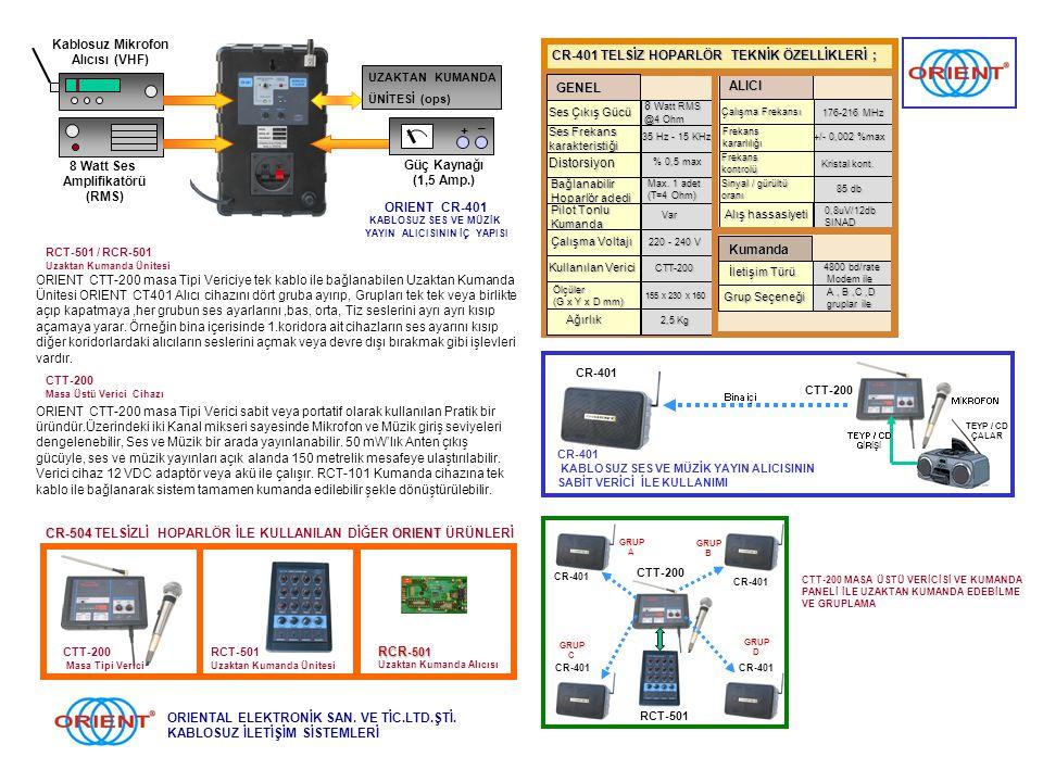 CR 401 KABLOSUZ SES VE MÜZİK YAYIN ALICI VHF 200 MHz SİSTEM OKULLARDA, FABRİKALARDA, KAPALI ALANLARDA, HASTANELERDE, EV VE İŞYERLERİNDE, MARKETLERDE..