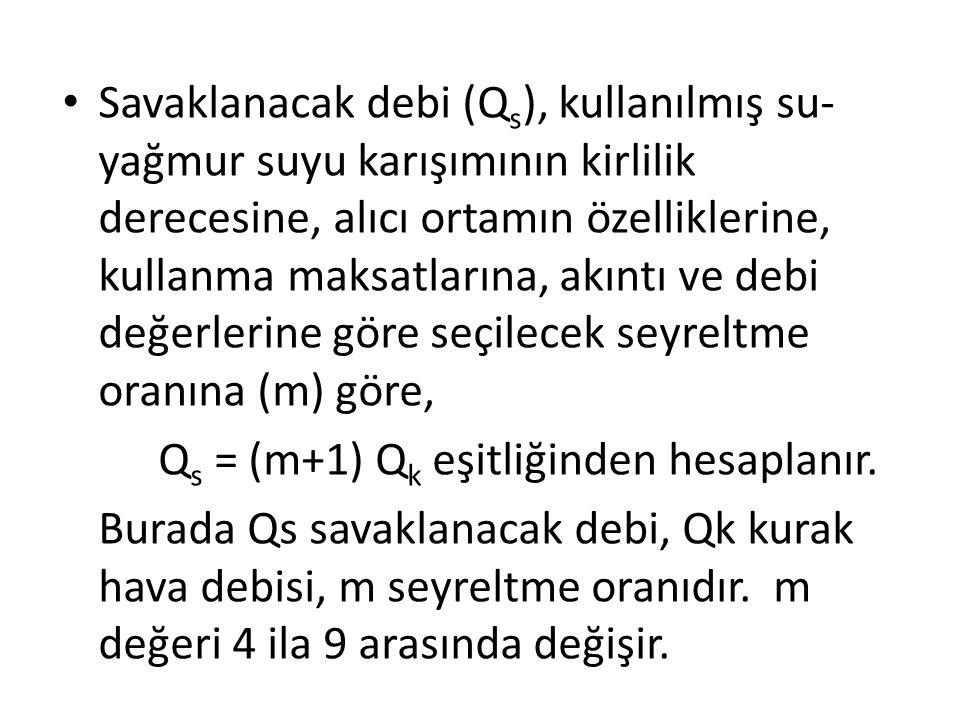 Savaklanacak debi (Q s ), kullanılmış su- yağmur suyu karışımının kirlilik derecesine, alıcı ortamın özelliklerine, kullanma maksatlarına, akıntı ve debi değerlerine göre seçilecek seyreltme oranına (m) göre, Q s = (m+1) Q k eşitliğinden hesaplanır.