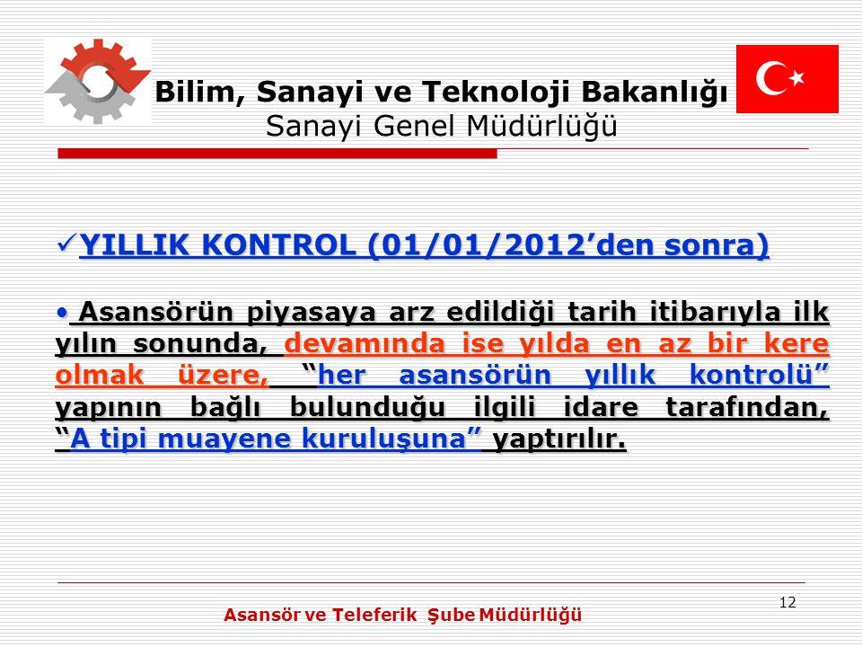 12 Bilim, Sanayi ve Teknoloji Bakanlığı Sanayi Genel Müdürlüğü YILLIK KONTROL (01/01/2012'den sonra) YILLIK KONTROL (01/01/2012'den sonra) Asansörün p