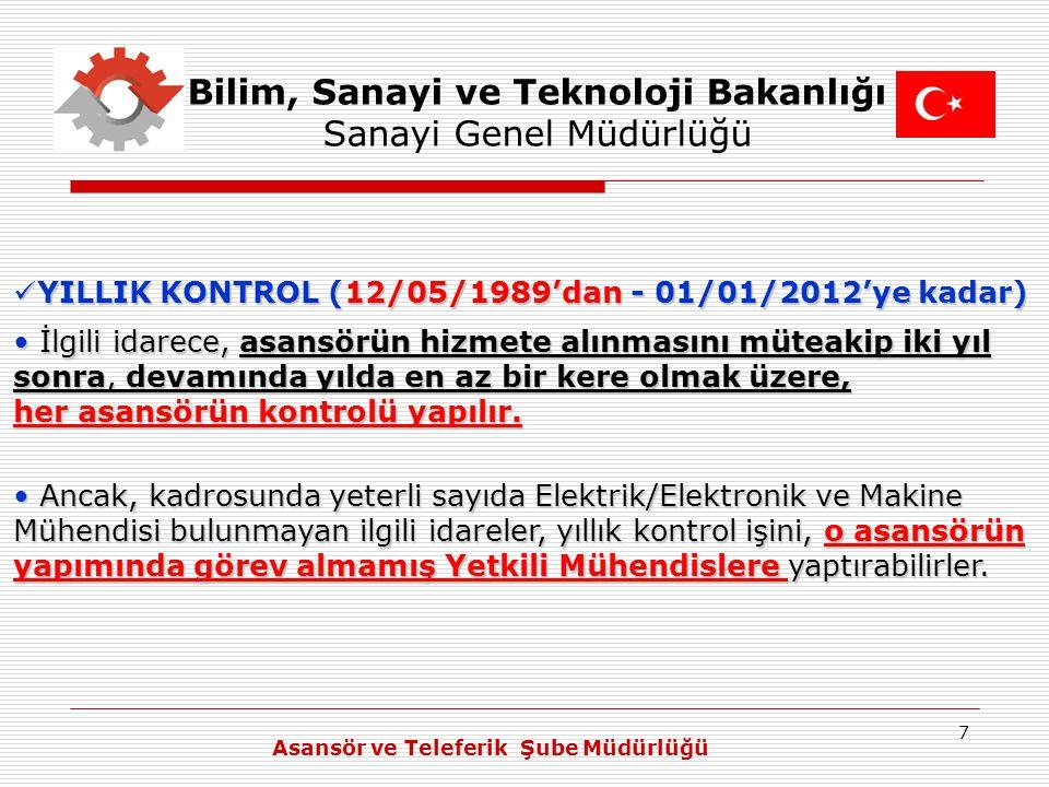 7 Bilim, Sanayi ve Teknoloji Bakanlığı Sanayi Genel Müdürlüğü YILLIK KONTROL (12/05/1989'dan - 01/01/2012'ye kadar) YILLIK KONTROL (12/05/1989'dan - 0