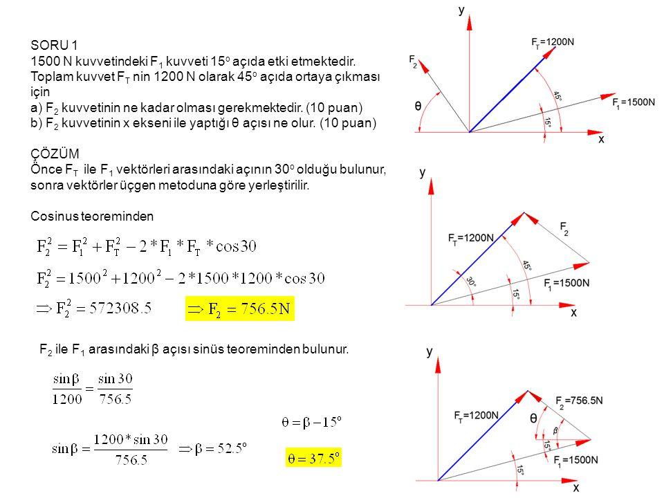 SORU 1 1500 N kuvvetindeki F 1 kuvveti 15 o açıda etki etmektedir. Toplam kuvvet F T nin 1200 N olarak 45 o açıda ortaya çıkması için a) F 2 kuvvetini