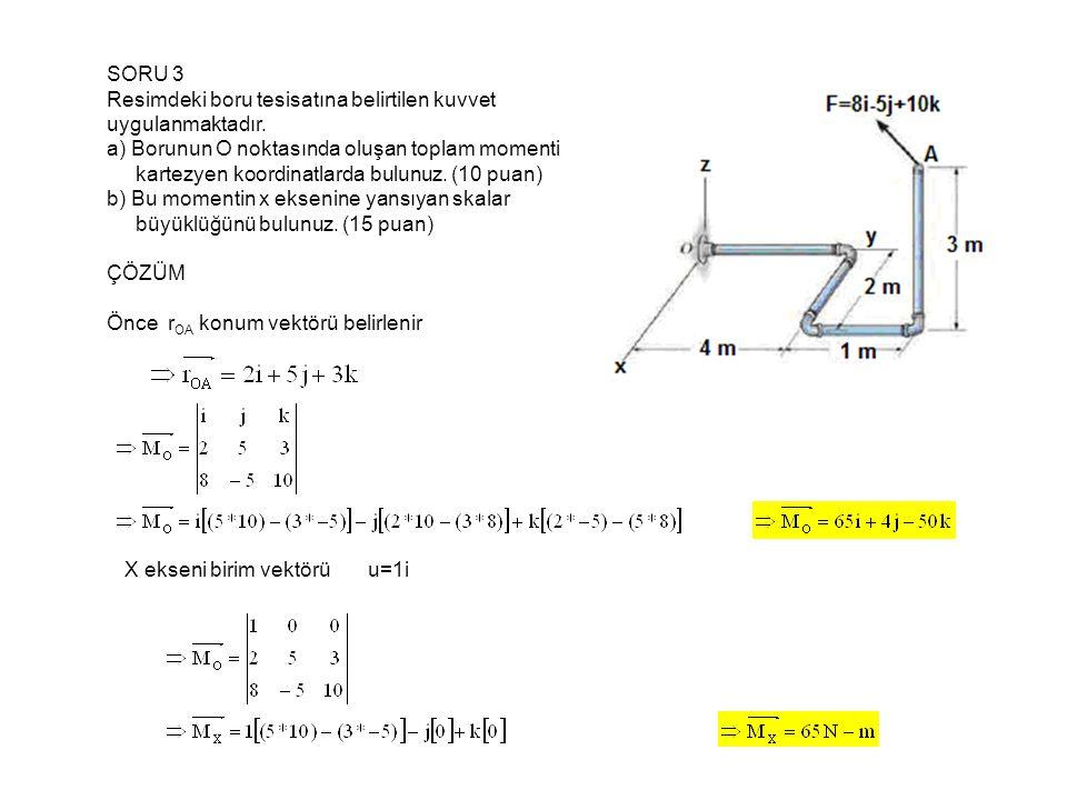 SORU 3 Resimdeki boru tesisatına belirtilen kuvvet uygulanmaktadır. a) Borunun O noktasında oluşan toplam momenti kartezyen koordinatlarda bulunuz. (1