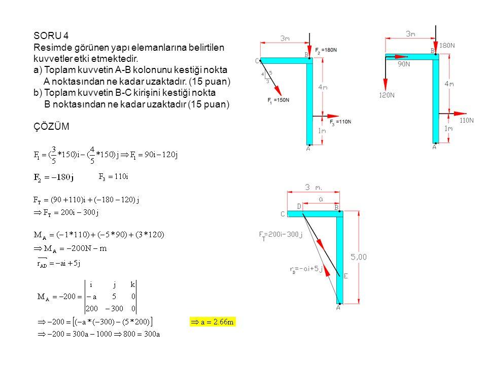 SORU 4 Resimde görünen yapı elemanlarına belirtilen kuvvetler etki etmektedir. a) Toplam kuvvetin A-B kolonunu kestiği nokta A noktasından ne kadar uz