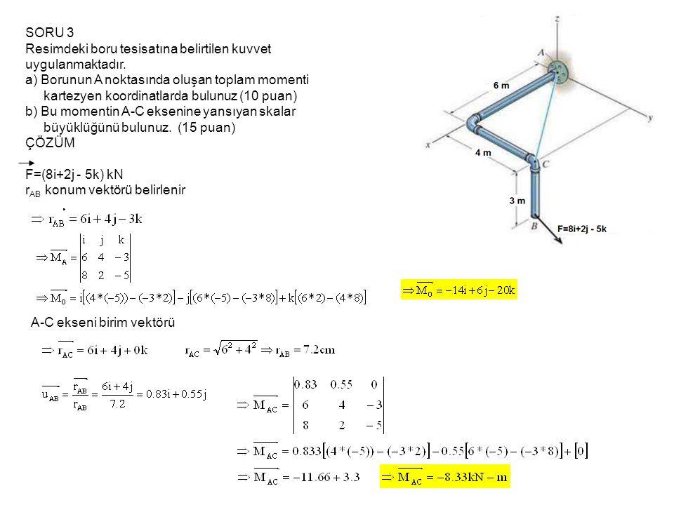 SORU 4 Resimde görünen yapı elemanlarına belirtilen kuvvetler etki etmektedir.