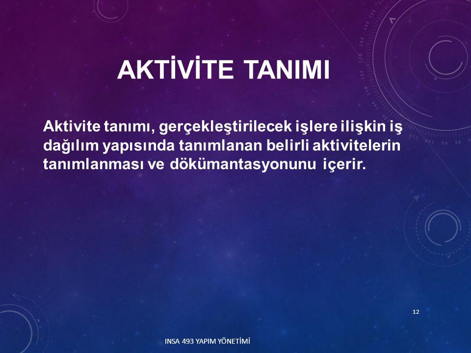 AKTİVİTE TANIMI Aktivite tanımı, gerçekleştirilecek işlere ilişkin iş dağılım yapısında tanımlanan belirli aktivitelerin tanımlanması ve dökümantasyon