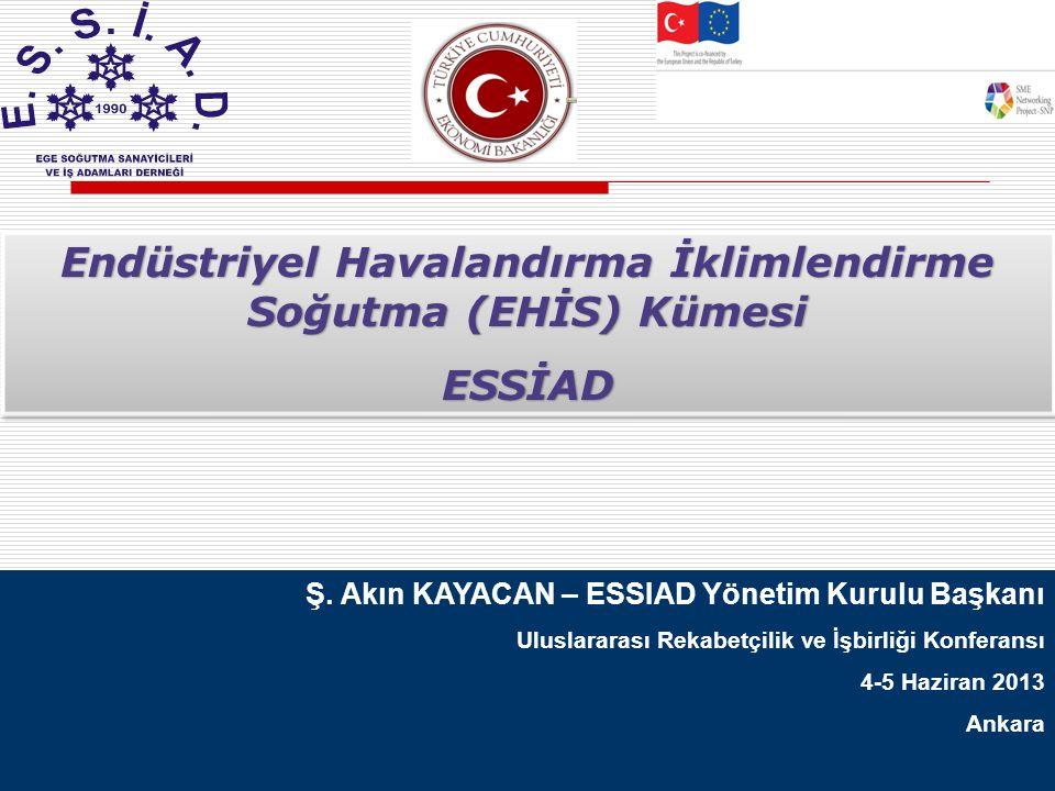 11 Ş. Akın KAYACAN – ESSIAD Yönetim Kurulu Başkanı Uluslararası Rekabetçilik ve İşbirliği Konferansı 4-5 Haziran 2013 Ankara Endüstriyel Havalandırma