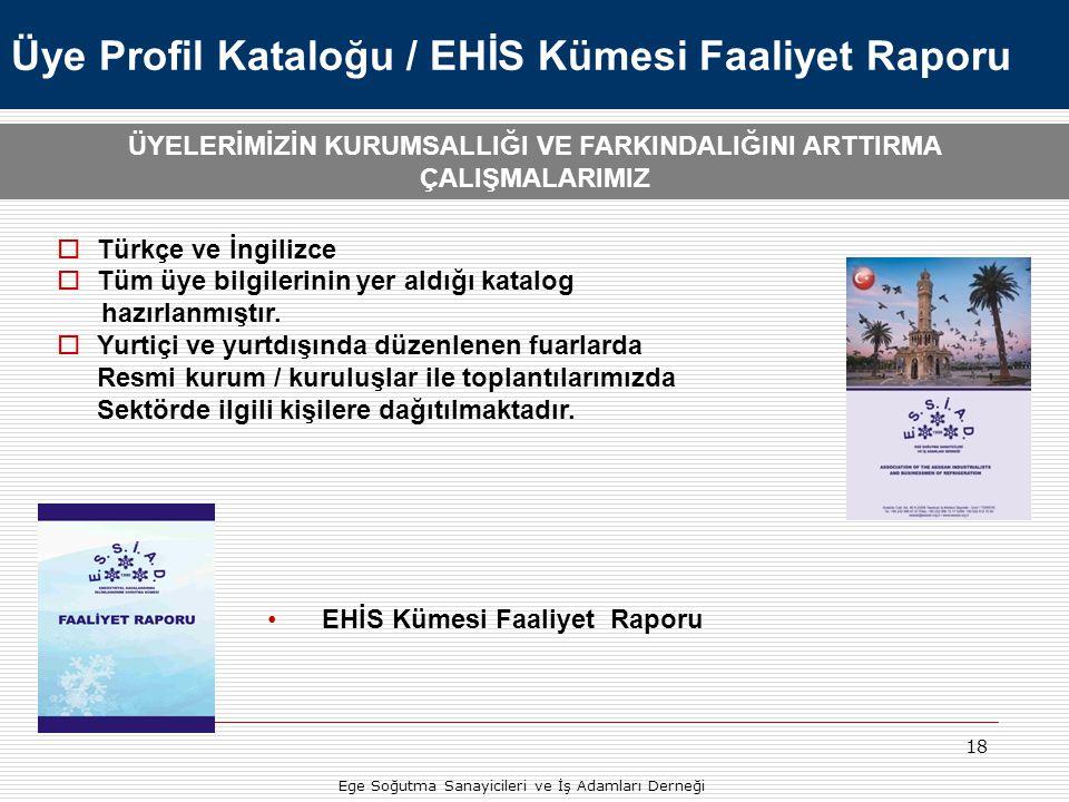 18  Türkçe ve İngilizce  Tüm üye bilgilerinin yer aldığı katalog hazırlanmıştır.  Yurtiçi ve yurtdışında düzenlenen fuarlarda Resmi kurum / kuruluş