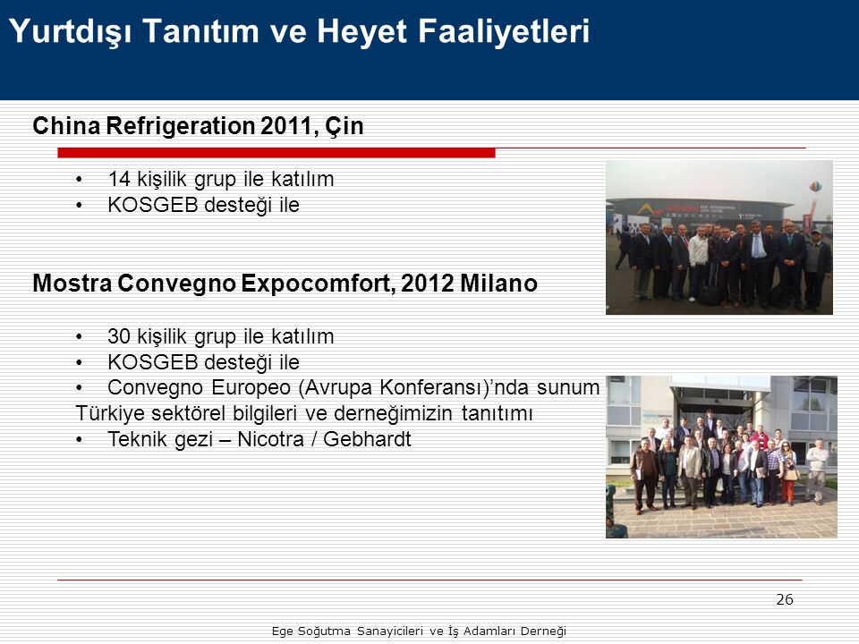 26 Yurtdışı Tanıtım ve Heyet Faaliyetleri China Refrigeration 2011, Çin 14 kişilik grup ile katılım KOSGEB desteği ile Mostra Convegno Expocomfort, 20