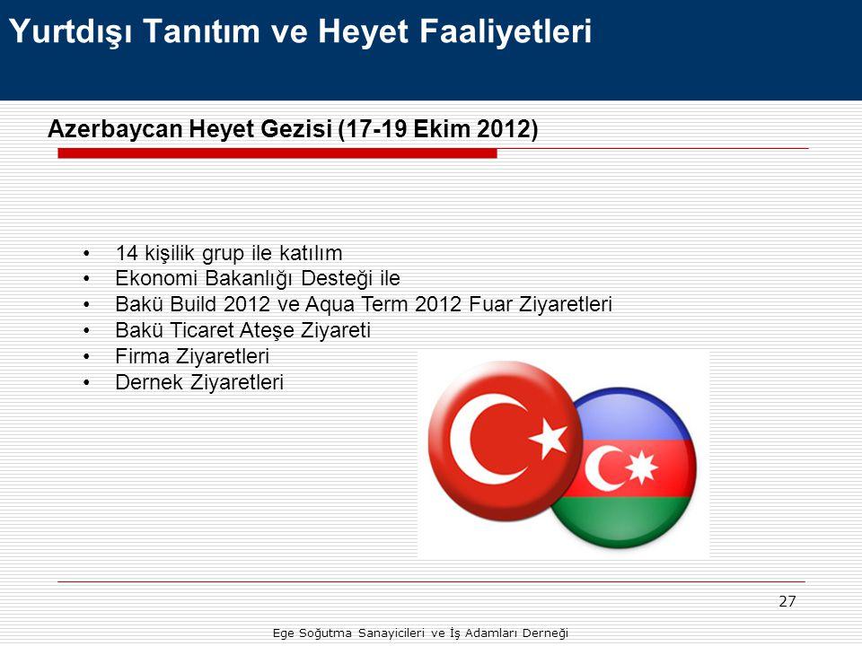 27 Yurtdışı Tanıtım ve Heyet Faaliyetleri Azerbaycan Heyet Gezisi (17-19 Ekim 2012) 14 kişilik grup ile katılım Ekonomi Bakanlığı Desteği ile Bakü Bui