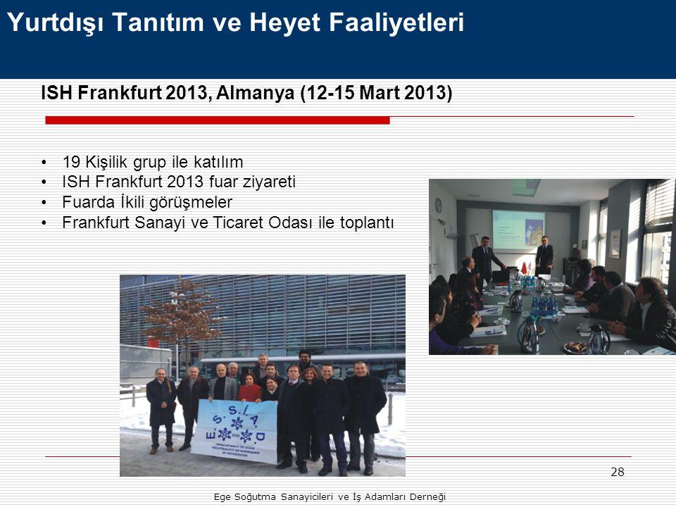 28 ISH Frankfurt 2013, Almanya (12-15 Mart 2013) 19 Kişilik grup ile katılım ISH Frankfurt 2013 fuar ziyareti Fuarda İkili görüşmeler Frankfurt Sanayi