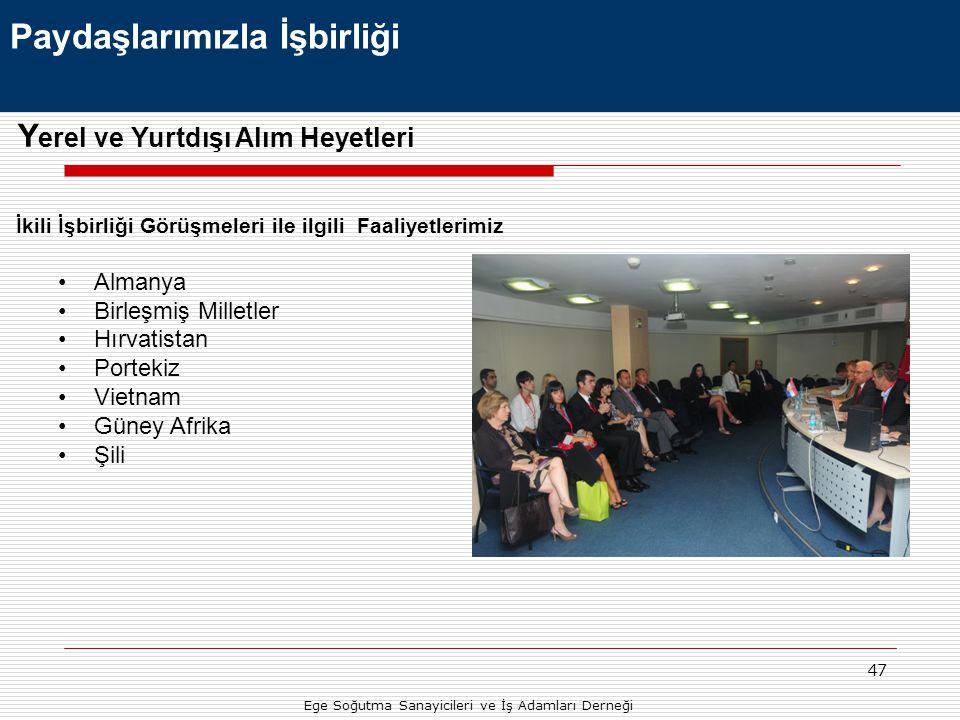 47 Paydaşlarımızla İşbirliği Y erel ve Yurtdışı Alım Heyetleri İkili İşbirliği Görüşmeleri ile ilgili Faaliyetlerimiz Almanya Birleşmiş Milletler Hırv