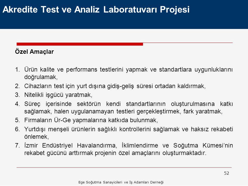 52 Özel Amaçlar 1.Ürün kalite ve performans testlerini yapmak ve standartlara uygunluklarını doğrulamak, 2.Cihazların test için yurt dışına gidiş-geli