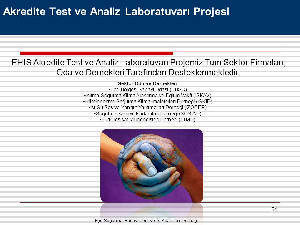 54 EHİS Akredite Test ve Analiz Laboratuvarı Projemiz Tüm Sektör Firmaları, Oda ve Dernekleri Tarafından Desteklenmektedir. Sektör Oda ve Dernekleri E