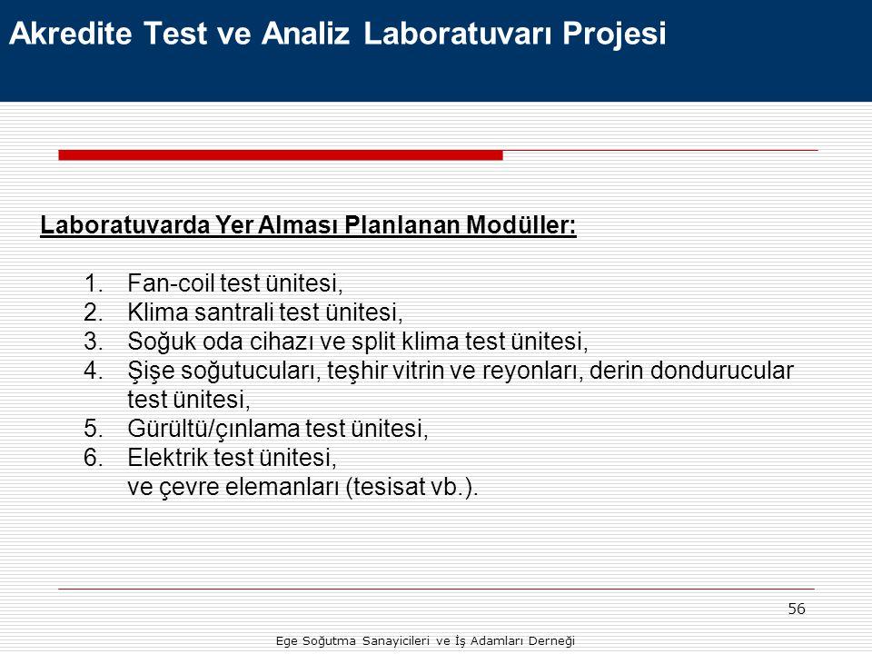 56 Laboratuvarda Yer Alması Planlanan Modüller: 1.Fan-coil test ünitesi, 2.Klima santrali test ünitesi, 3.Soğuk oda cihazı ve split klima test ünitesi