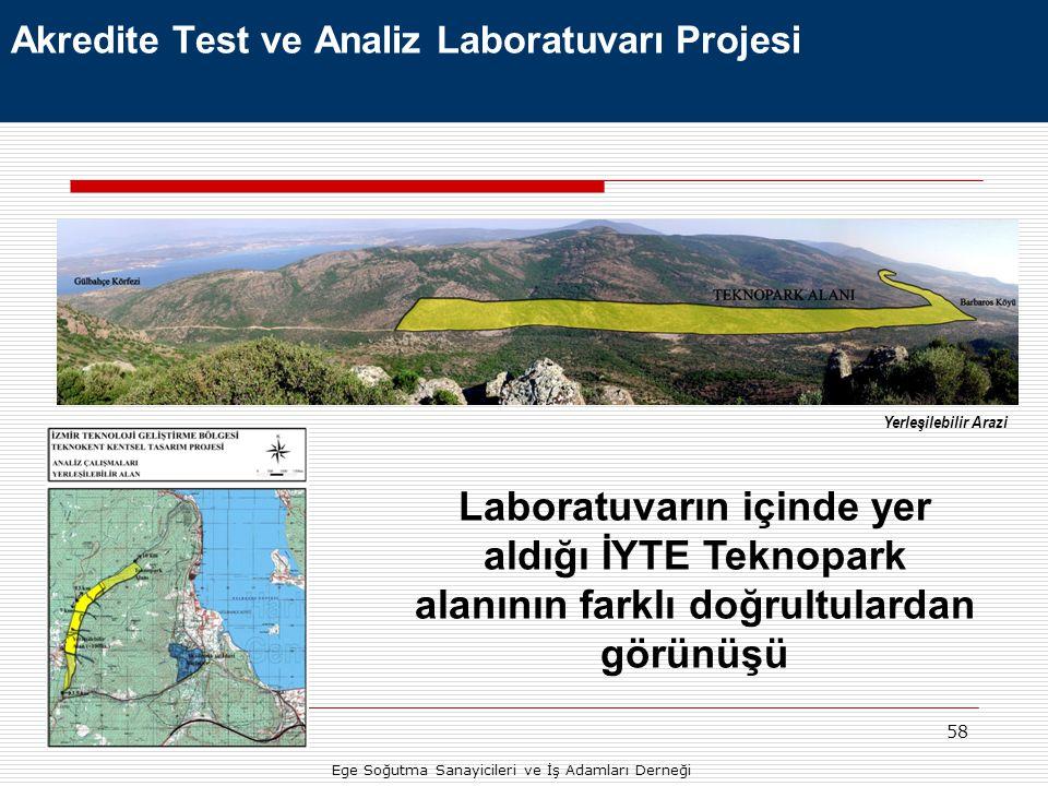 58 Laboratuvarın içinde yer aldığı İYTE Teknopark alanının farklı doğrultulardan görünüşü Yerleşilebilir Arazi Ege Soğutma Sanayicileri ve İş Adamları