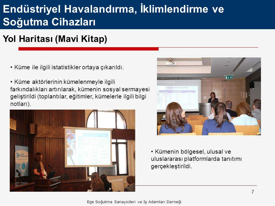 18  Türkçe ve İngilizce  Tüm üye bilgilerinin yer aldığı katalog hazırlanmıştır.