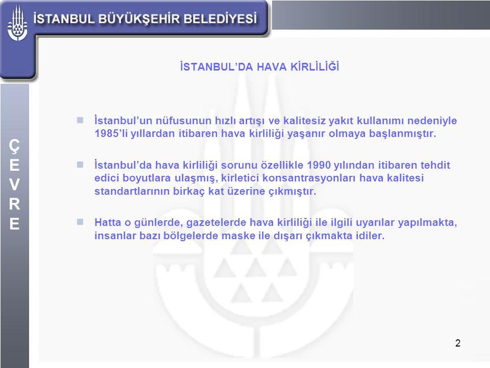ÇEVREÇEVRE 2 İSTANBUL'DA HAVA KİRLİLİĞİ İstanbul'un nüfusunun hızlı artışı ve kalitesiz yakıt kullanımı nedeniyle 1985'li yıllardan itibaren hava kirl