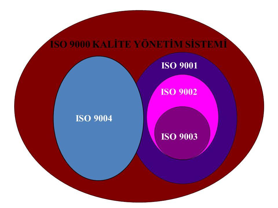 ISO 9002 ISO 9001 ISO 9004 ISO 9000 KALİTE YÖNETİM SİSTEMİ ISO 9003