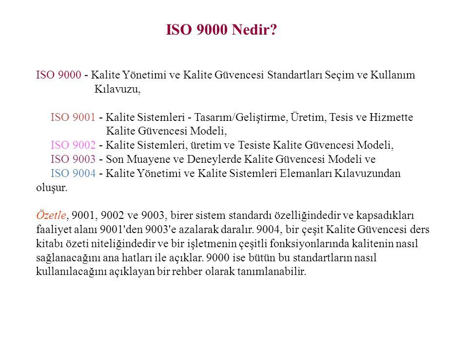 ISO 9000 - Kalite Yönetimi ve Kalite Güvencesi Standartları Seçim ve Kullanım Kılavuzu, ISO 9001 - Kalite Sistemleri - Tasarım/Geliştirme, Üretim, Tes
