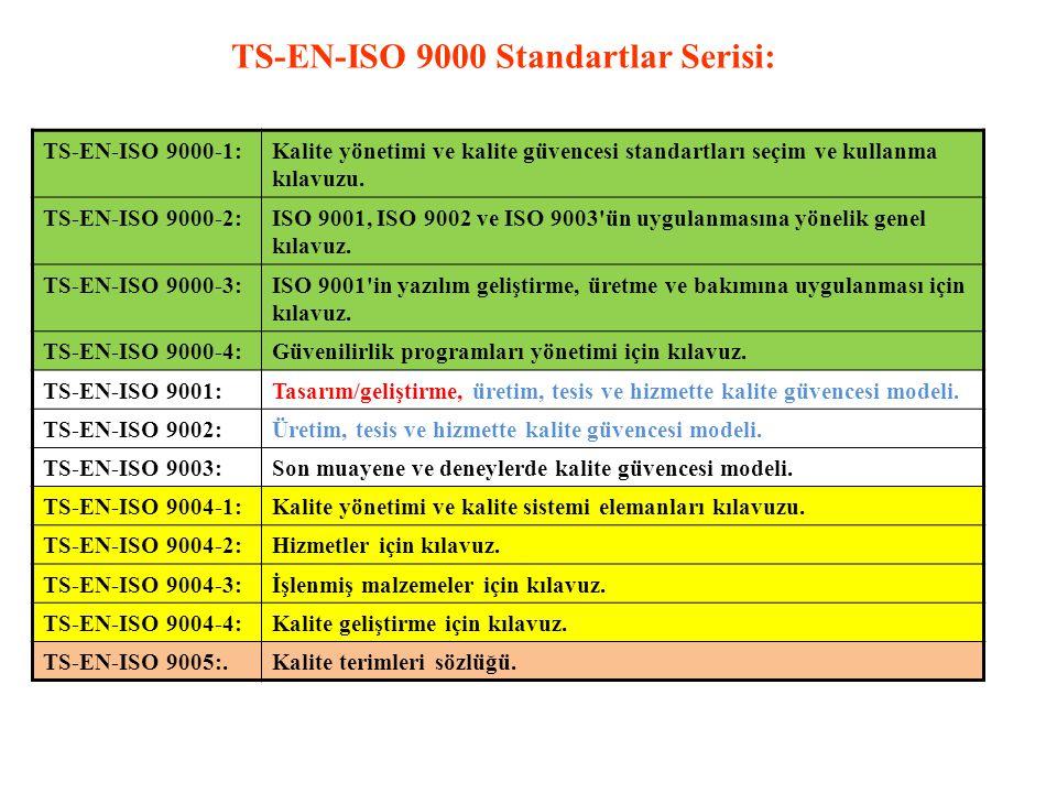 TS-EN-ISO 9000-1:Kalite yönetimi ve kalite güvencesi standartları seçim ve kullanma kılavuzu. TS-EN-ISO 9000-2:ISO 9001, ISO 9002 ve ISO 9003'ün uygul