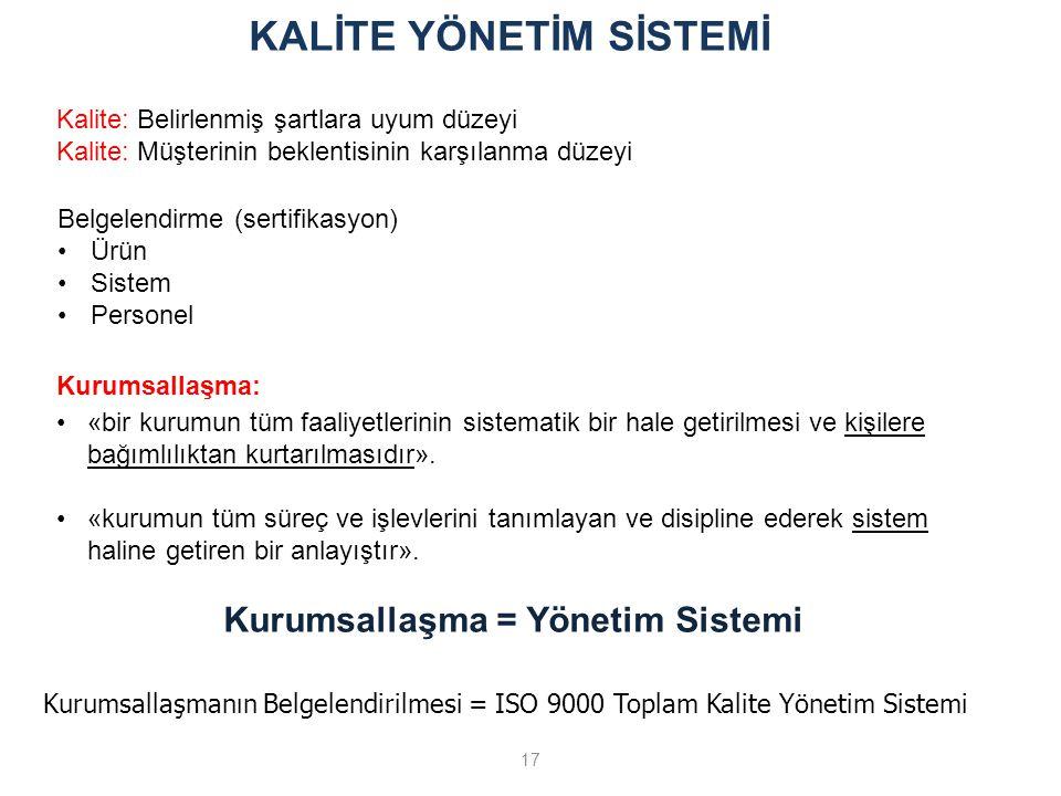 17 Kalite: Belirlenmiş şartlara uyum düzeyi Kalite: Müşterinin beklentisinin karşılanma düzeyi KALİTE YÖNETİM SİSTEMİ Belgelendirme (sertifikasyon) Ür