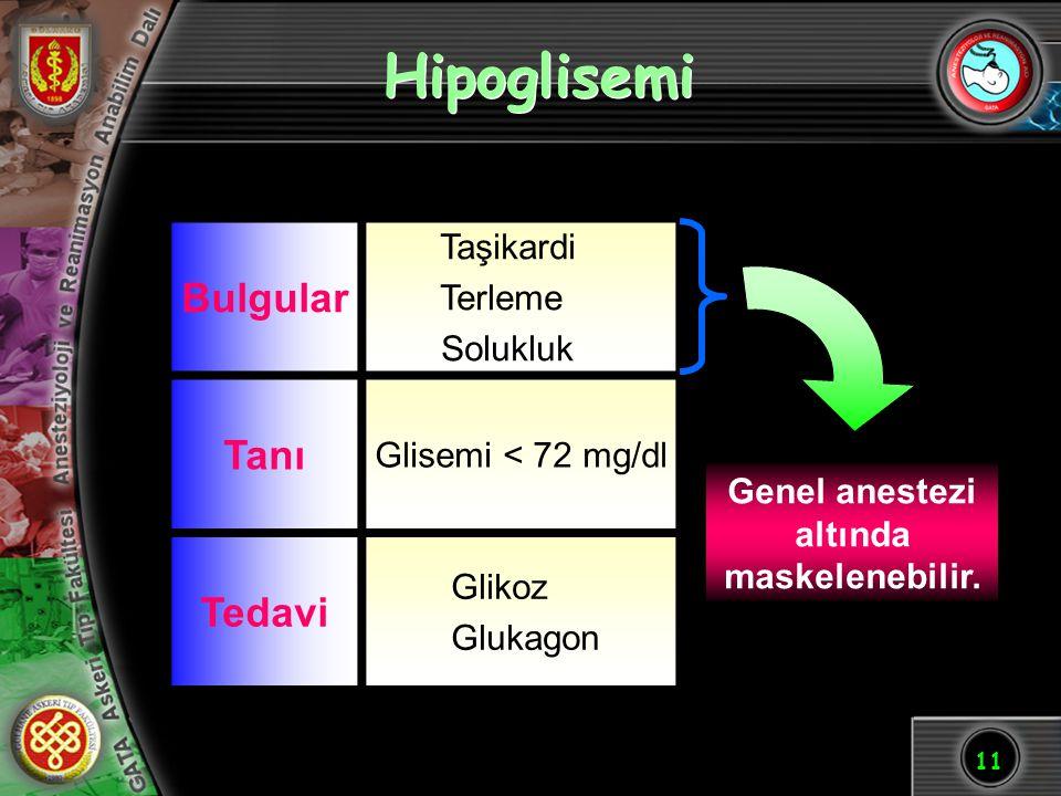 11 Hipoglisemi Bulgular Taşikardi Terleme Solukluk Tanı Glisemi < 72 mg/dl Tedavi Glikoz Glukagon Genel anestezi altında maskelenebilir.