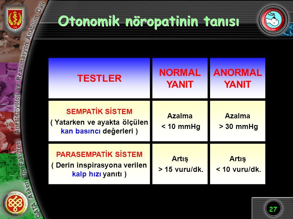 27 Otonomik nöropatinin tanısı TESTLER NORMAL YANIT ANORMAL YANIT SEMPATİK SİSTEM ( Yatarken ve ayakta ölçülen kan basıncı değerleri ) Azalma < 10 mmH