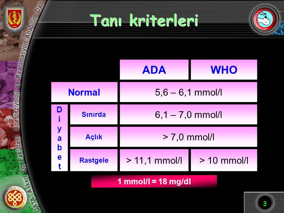 3 Tanı kriterleri ADAWHO Normal5,6 – 6,1 mmol/l DiyabetDiyabet Sınırda 6,1 – 7,0 mmol/l Açlık > 7,0 mmol/l Rastgele > 11,1 mmol/l> 10 mmol/l 1 mmol/l
