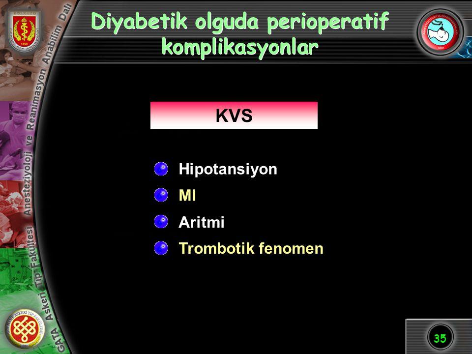 35 Diyabetik olguda perioperatif komplikasyonlar Aritmi Trombotik fenomen KVS MI Hipotansiyon