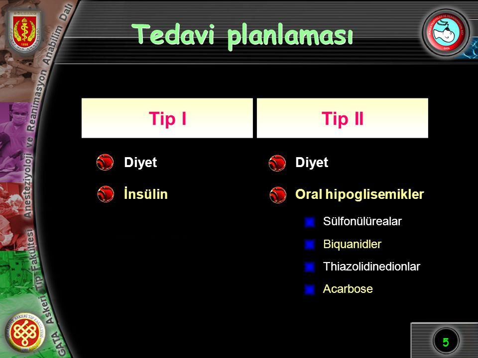 5 Tedavi planlaması Tip ITip II Diyet İnsülin Diyet Oral hipoglisemikler Sülfonülürealar Biquanidler Thiazolidinedionlar Acarbose