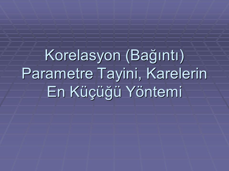 Doğrusal Model, y =  x 1. Yineleme:  = 0.10