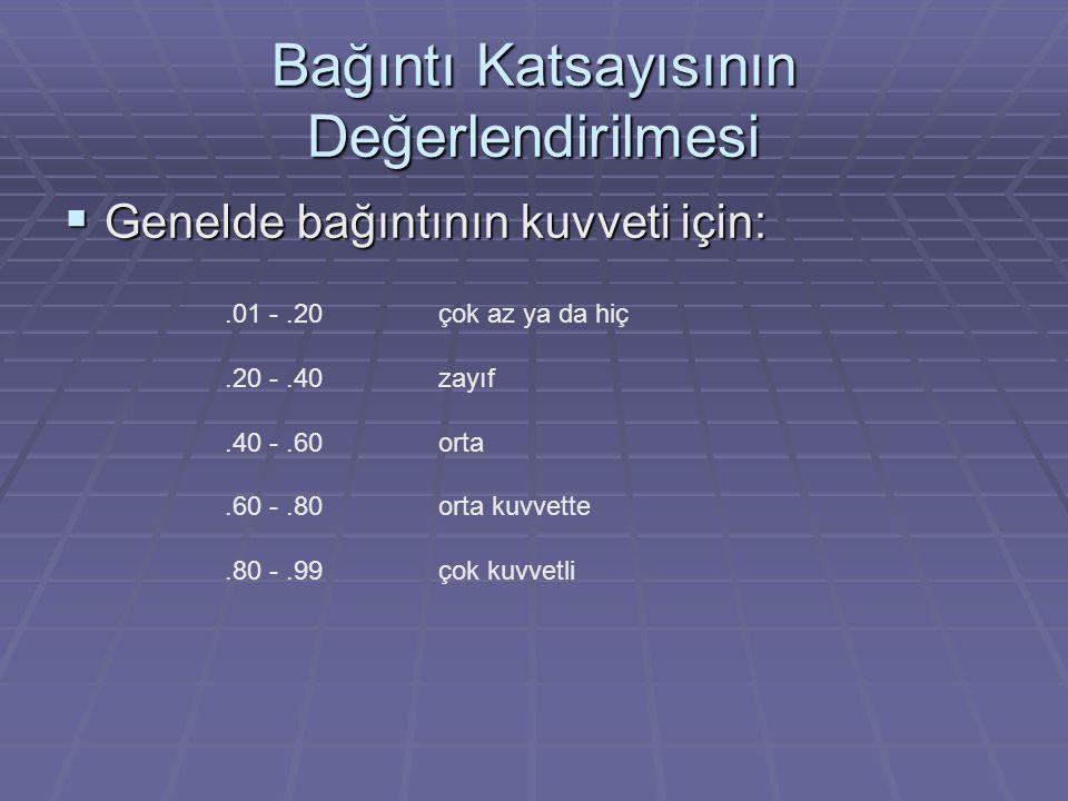 Bağıntı Katsayısının Değerlendirilmesi  Genelde bağıntının kuvveti için:.01 -.20 çok az ya da hiç.20 -.40 zayıf.40 -.60 orta.60 -.80 orta kuvvette.80 -.99 çok kuvvetli
