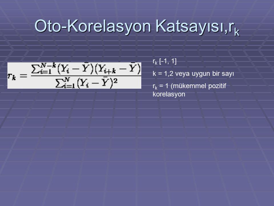 Oto-Korelasyon Katsayısı,r k r k [-1, 1] k = 1,2 veya uygun bir sayı r k = 1 (mükemmel pozitif korelasyon