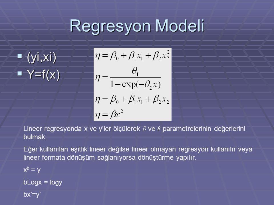 Regresyon Modeli  (yi,xi)  Y=f(x) Lineer regresyonda x ve y'ler ölçülerek  ve  parametrelerinin değerlerini bulmak. Eğer kullanılan eşitlik lineer