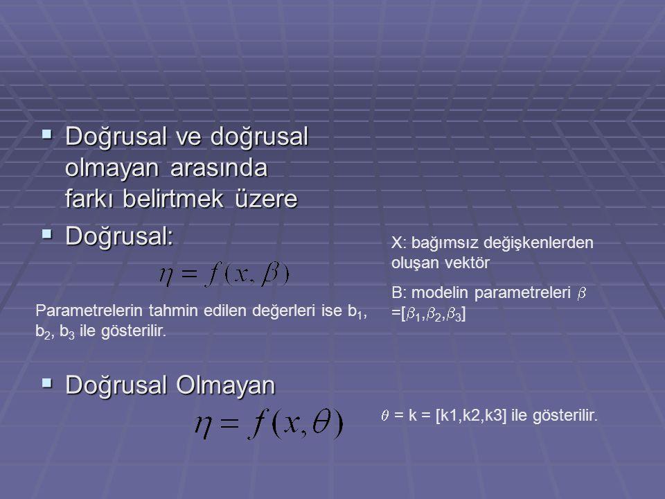  Doğrusal ve doğrusal olmayan arasında farkı belirtmek üzere  Doğrusal:  Doğrusal Olmayan X: bağımsız değişkenlerden oluşan vektör B: modelin parametreleri  =[  1,  2,  3 ] Parametrelerin tahmin edilen değerleri ise b 1, b 2, b 3 ile gösterilir.