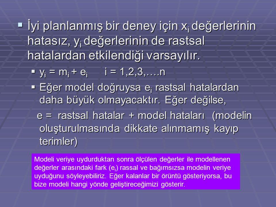  İyi planlanmış bir deney için x i değerlerinin hatasız, y i değerlerinin de rastsal hatalardan etkilendiği varsayılır.  y i = m i + e i i = 1,2,3,…