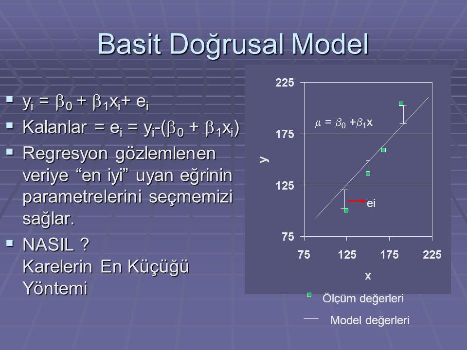 "Basit Doğrusal Model  y i =  0 +  1 x i + e i  Kalanlar = e i = y i -(  0 +  1 x i )  Regresyon gözlemlenen veriye ""en iyi"" uyan eğrinin parame"