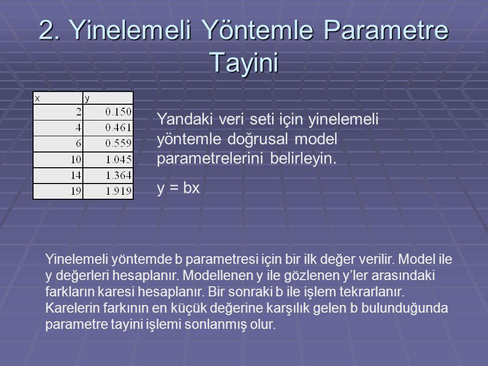2. Yinelemeli Yöntemle Parametre Tayini Yandaki veri seti için yinelemeli yöntemle doğrusal model parametrelerini belirleyin. y = bx Yinelemeli yöntem