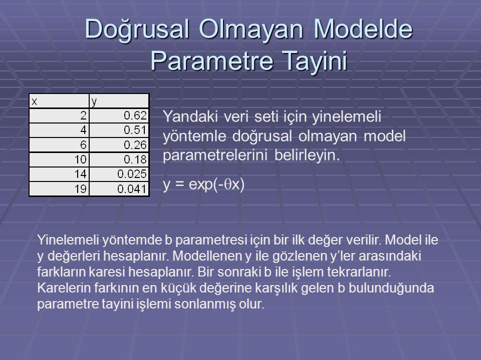Doğrusal Olmayan Modelde Parametre Tayini Yandaki veri seti için yinelemeli yöntemle doğrusal olmayan model parametrelerini belirleyin. y = exp(-  x)
