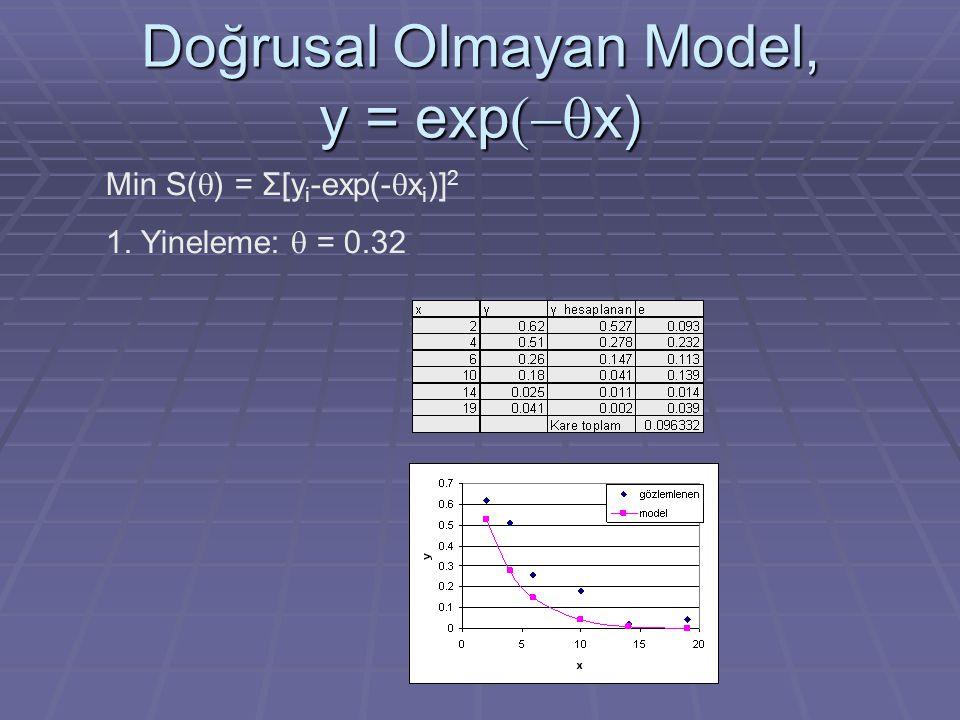 Doğrusal Olmayan Model, y = exp  x) Min S(  ) = Σ[y i -exp(-  x i )] 2 1. Yineleme:  = 0.32