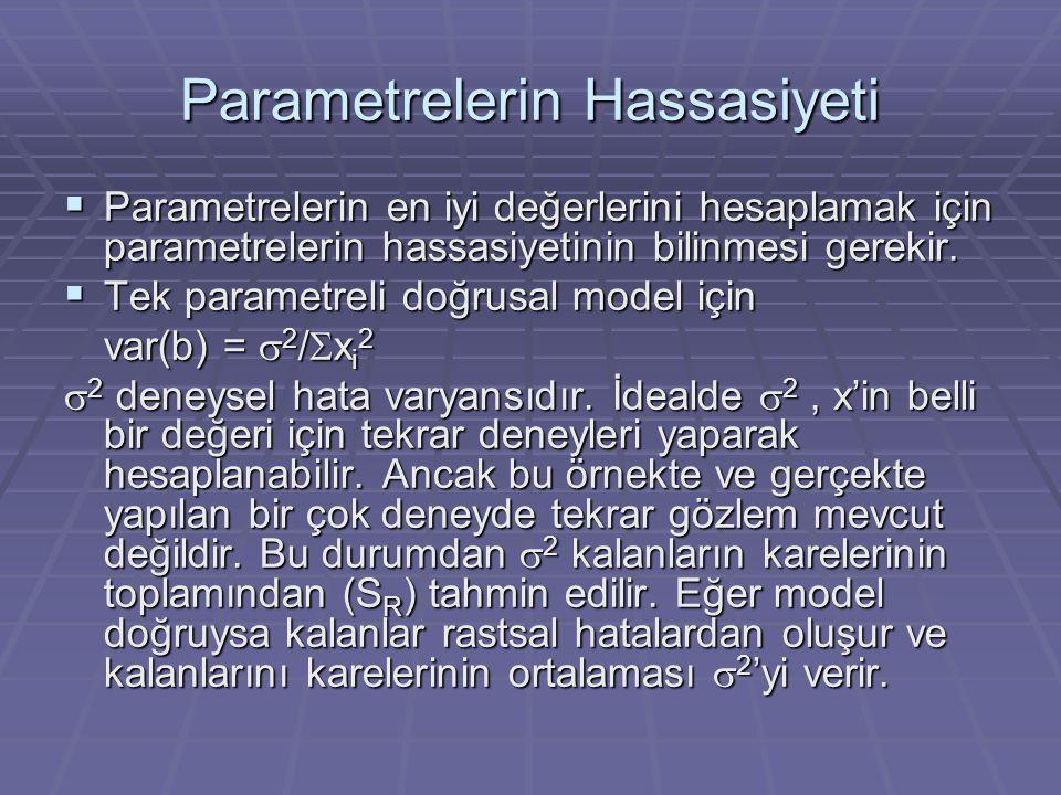 Parametrelerin Hassasiyeti  Parametrelerin en iyi değerlerini hesaplamak için parametrelerin hassasiyetinin bilinmesi gerekir.  Tek parametreli doğr