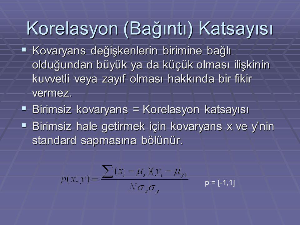 Bağıntı Katsayısı  0<p = Pozitif bağıntı  0>p = Negatif bağıntı p = [-1,1] y x y x