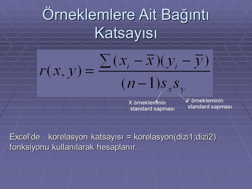 Örnek Doğrusal Model  y =  x Eğer uydurulacak eşitlikte iki parametre varsa, iki tane normal denklem olur.