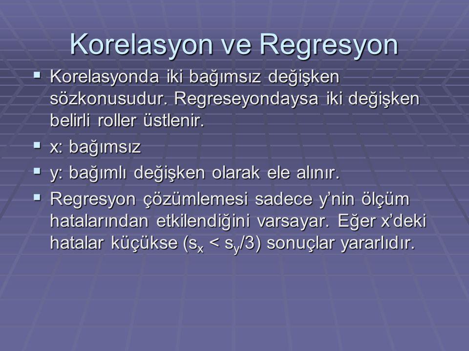 Korelasyon ve Regresyon  Korelasyonda iki bağımsız değişken sözkonusudur. Regreseyondaysa iki değişken belirli roller üstlenir.  x: bağımsız  y: ba