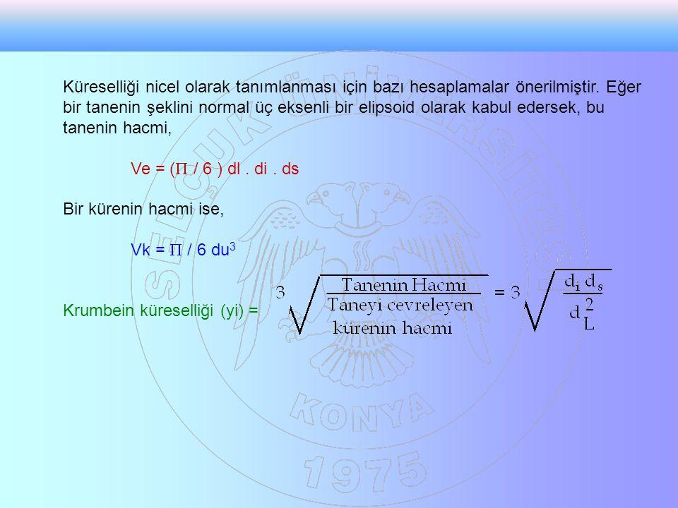 Küreselliği nicel olarak tanımlanması için bazı hesaplamalar önerilmiştir. Eğer bir tanenin şeklini normal üç eksenli bir elipsoid olarak kabul ederse
