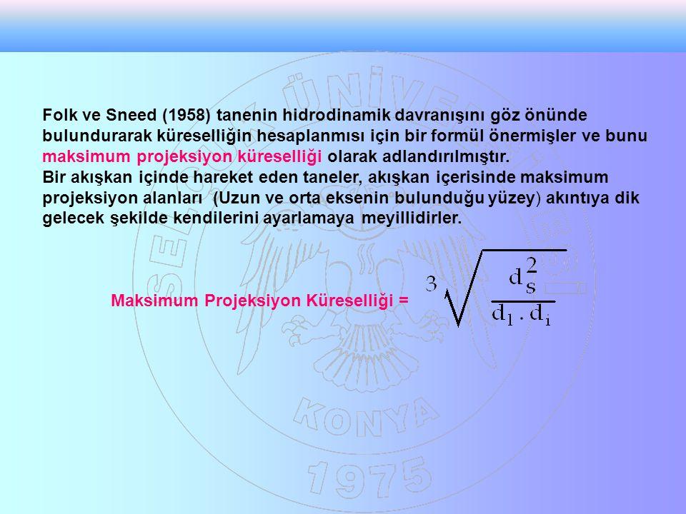 Folk ve Sneed (1958) tanenin hidrodinamik davranışını göz önünde bulundurarak küreselliğin hesaplanmısı için bir formül önermişler ve bunu maksimum pr