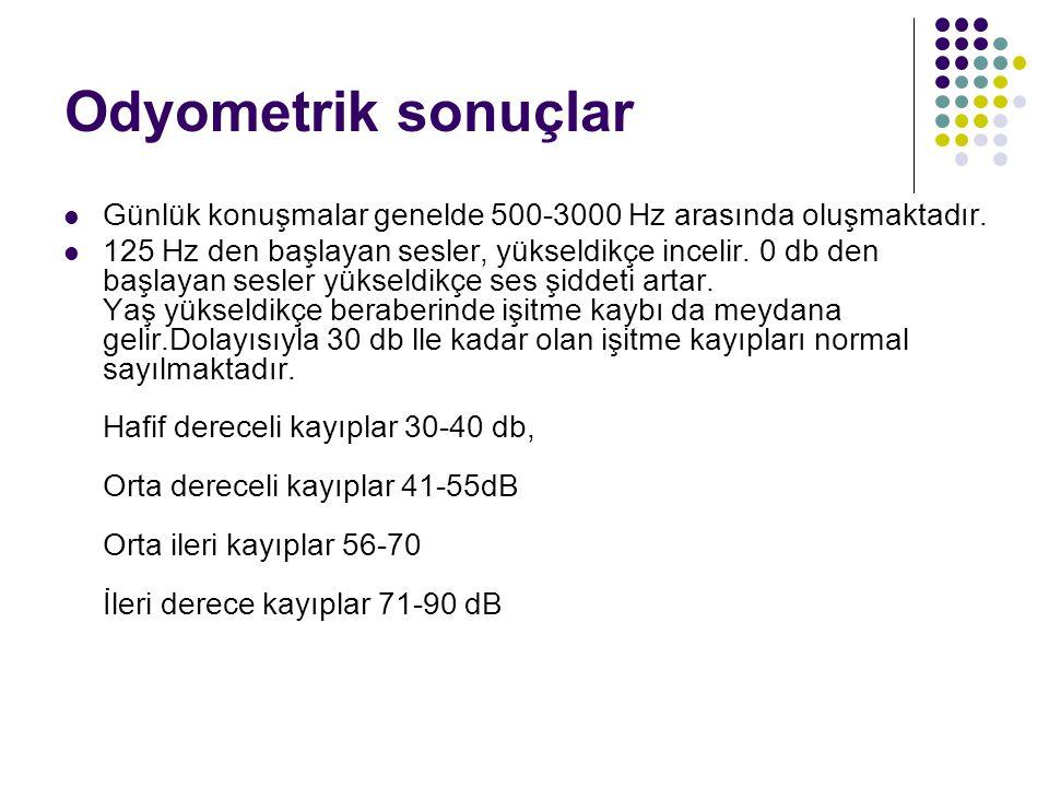 Odyometrik sonuçlar Günlük konuşmalar genelde 500-3000 Hz arasında oluşmaktadır.