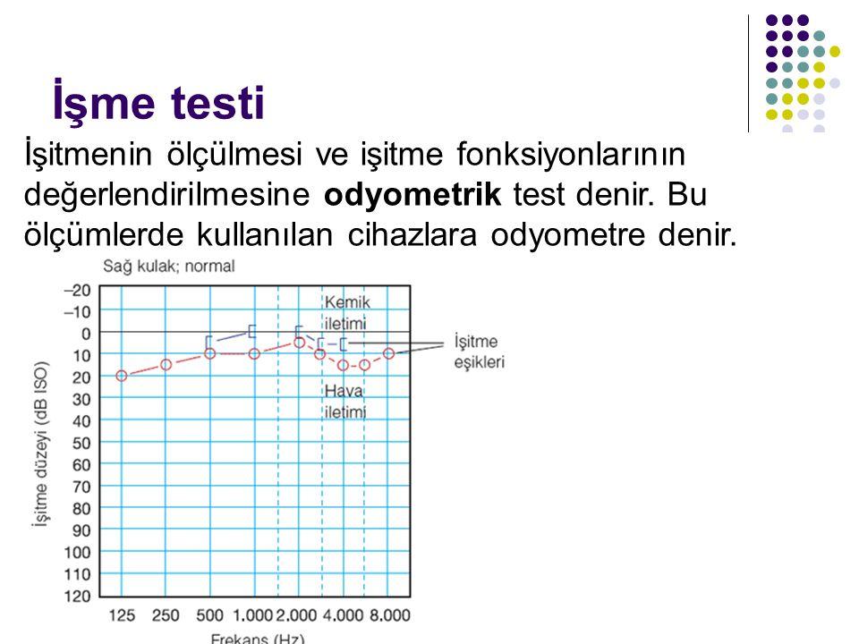 İşme testi İşitmenin ölçülmesi ve işitme fonksiyonlarının değerlendirilmesine odyometrik test denir.
