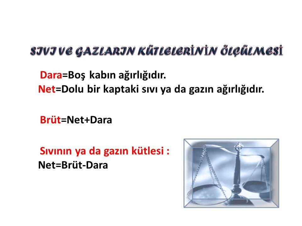 Dara=Boş kabın ağırlığıdır. Net=Dolu bir kaptaki sıvı ya da gazın ağırlığıdır. Brüt=Net+Dara Sıvının ya da gazın kütlesi : Net=Brüt-Dara
