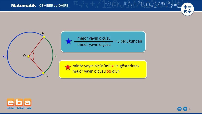 9 majör yayın ölçüsü ÇEMBER ve DAİRE minör yayın ölçüsü = 5 olduğundan minör yayın ölçüsünü x ile gösterirsek majör yayın ölçüsü 5x olur. 5x B A O x